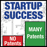 Patents create a value premium for startups.